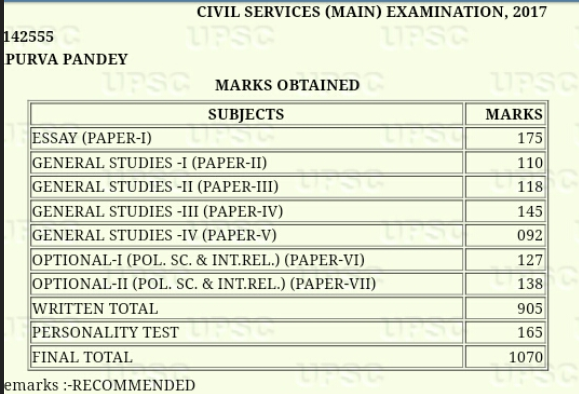 Macbeth Gcse Essay Hello Everyone Federalists Essays also Walt Whitman Essay Apurva Pandey Rank  Upsc Cse  Highest Marks In Essay   Chicago Style Essays